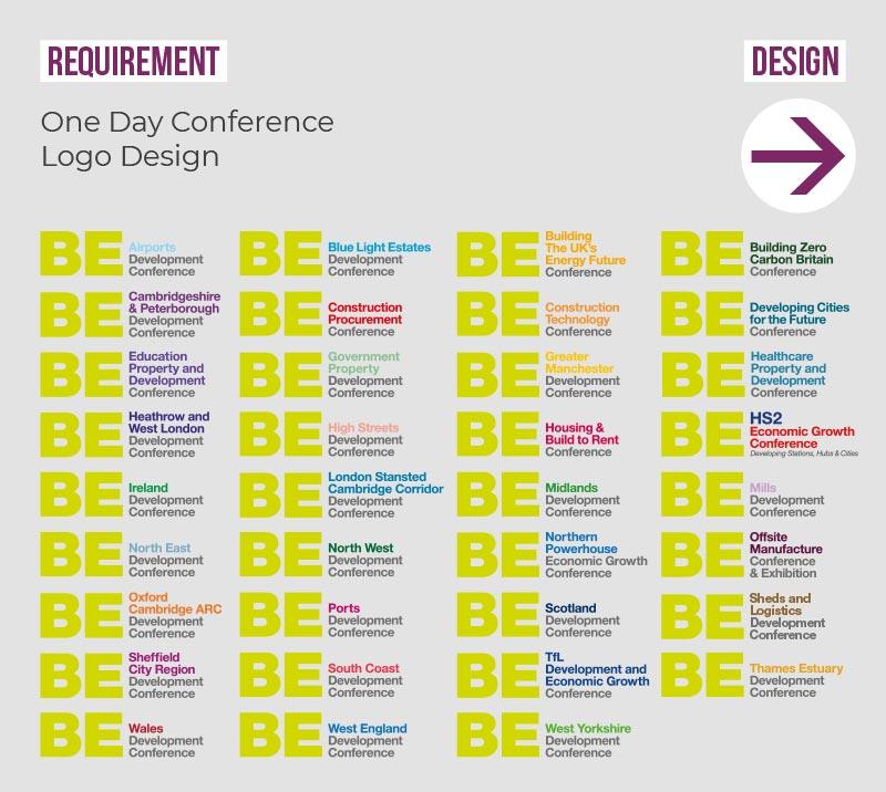 Logo design Built Environment Networking
